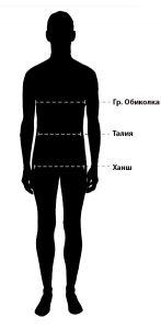 man-chart